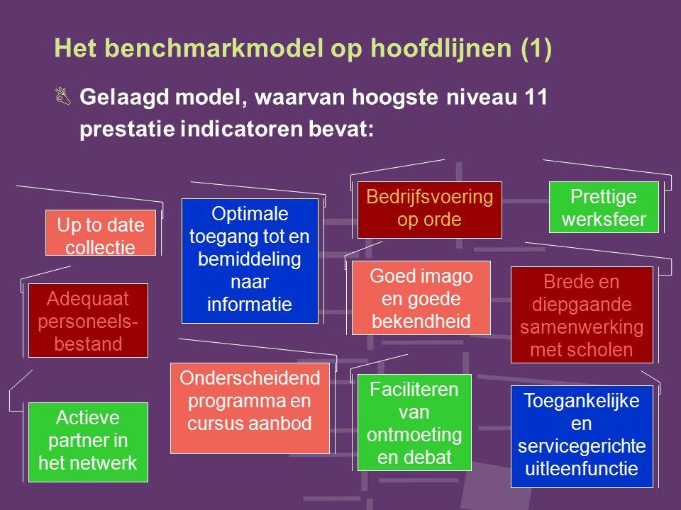 Het benchmarkmodel op hoofdlijnen (2) BTweede niveau: circa 25 kengetallen BDerde niveau: groot aantal kengetallen BVerdieping: bv kengetal per vestiging BVerbreding: ander kengetal BBenchmarkmodel heeft status van groeimodel
