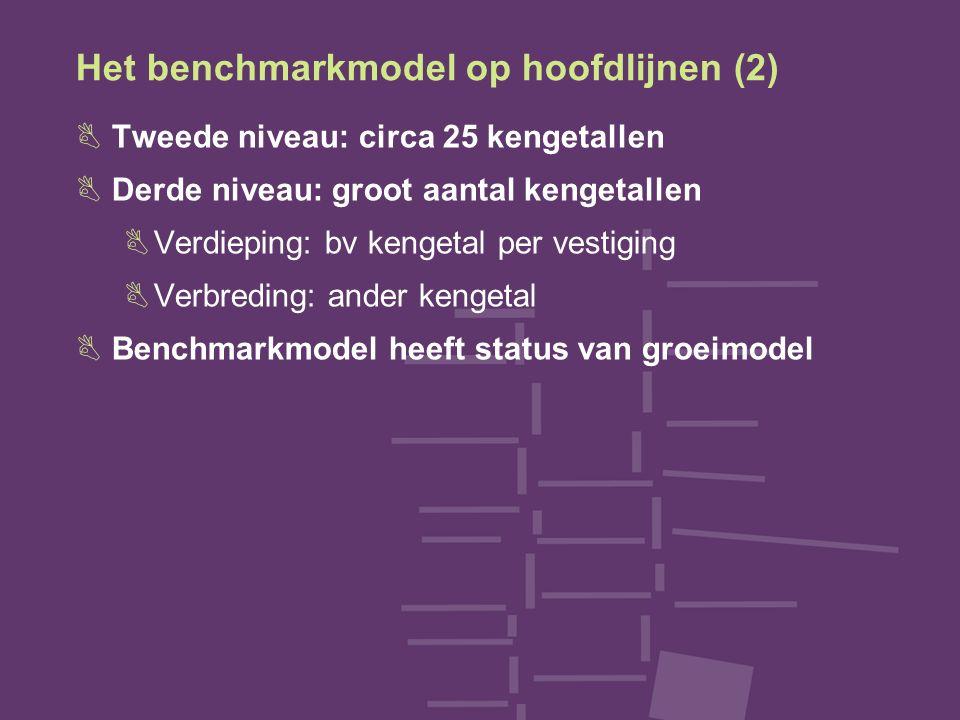 Het benchmarkmodel op hoofdlijnen (2) BTweede niveau: circa 25 kengetallen BDerde niveau: groot aantal kengetallen BVerdieping: bv kengetal per vestig