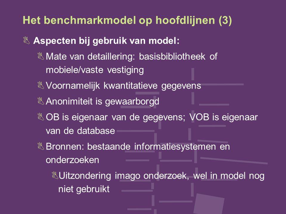 Het benchmarkmodel op hoofdlijnen (3) BAspecten bij gebruik van model: BMate van detaillering: basisbibliotheek of mobiele/vaste vestiging BVoornamelijk kwantitatieve gegevens BAnonimiteit is gewaarborgd BOB is eigenaar van de gegevens; VOB is eigenaar van de database BBronnen: bestaande informatiesystemen en onderzoeken BUitzondering imago onderzoek, wel in model nog niet gebruikt