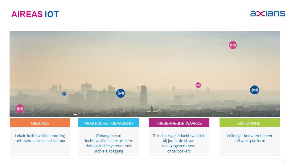 8 AIREAS IOT Lokale luchtkwaliteitsmeting met open database structuur Ophangen van luchtkwaliteitssensoren en data collectiesysteem met mobiele toegan