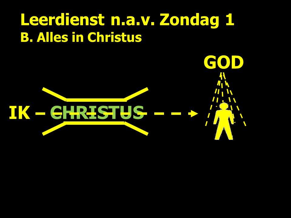 Leerdienst n.a.v. Zondag 1 B. Alles in Christus CHRISTUSIK GOD