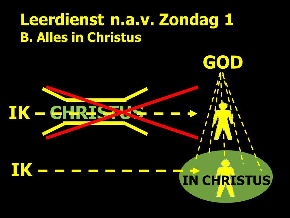 IN cHRISTUS Leerdienst n.a.v. Zondag 1 B. Alles in Christus CHRISTUSIK GOD IK IN CHRISTUS