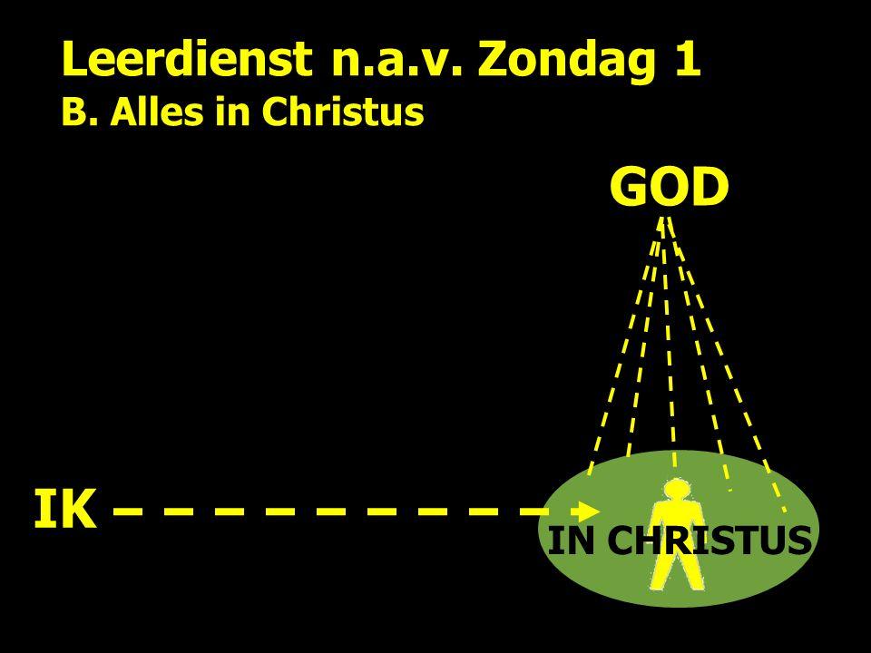 IN cHRISTUS Leerdienst n.a.v. Zondag 1 B. Alles in Christus GOD IK IN CHRISTUS
