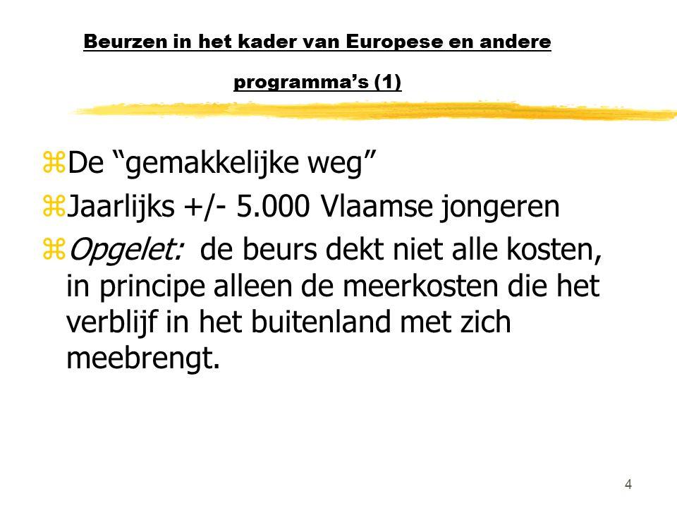 4 Beurzen in het kader van Europese en andere programma's (1) zDe gemakkelijke weg zJaarlijks +/- 5.000 Vlaamse jongeren zOpgelet: de beurs dekt niet alle kosten, in principe alleen de meerkosten die het verblijf in het buitenland met zich meebrengt.