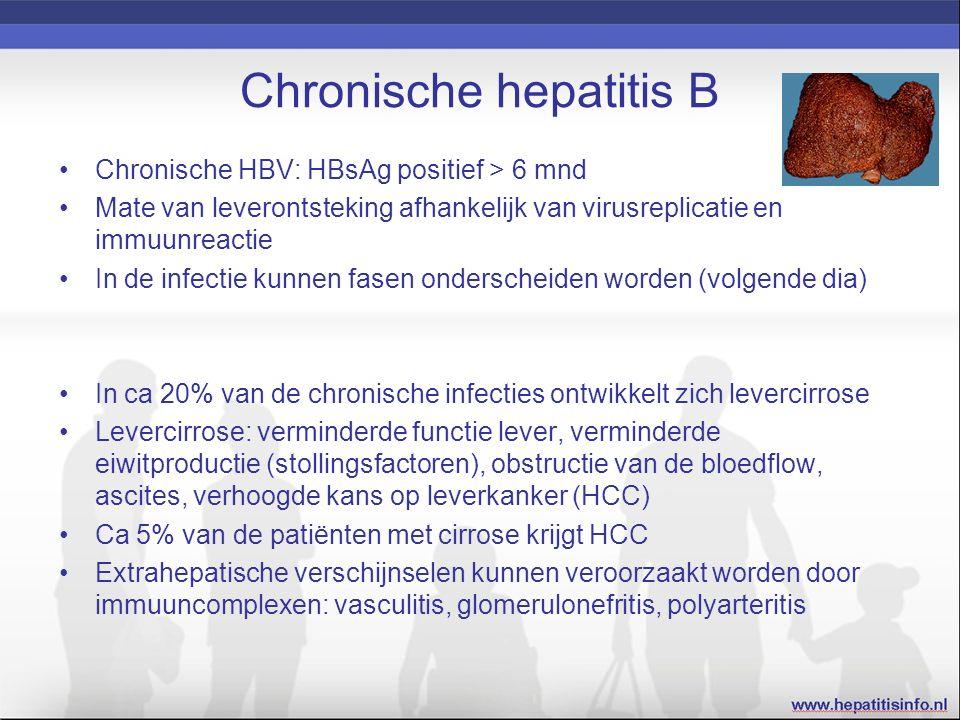 Chronische hepatitis B Chronische HBV: HBsAg positief > 6 mnd Mate van leverontsteking afhankelijk van virusreplicatie en immuunreactie In de infectie