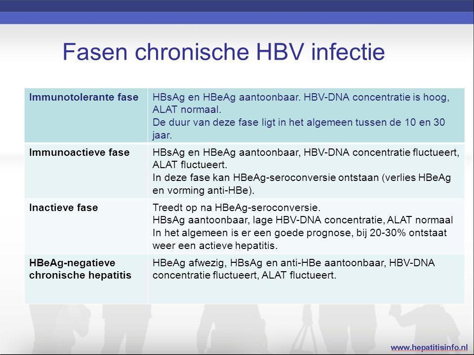 Fasen chronische HBV infectie Immunotolerante faseHBsAg en HBeAg aantoonbaar. HBV-DNA concentratie is hoog, ALAT normaal. De duur van deze fase ligt i