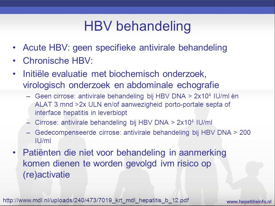 HBV behandeling Acute HBV: geen specifieke antivirale behandeling Chronische HBV: Initiële evaluatie met biochemisch onderzoek, virologisch onderzoek