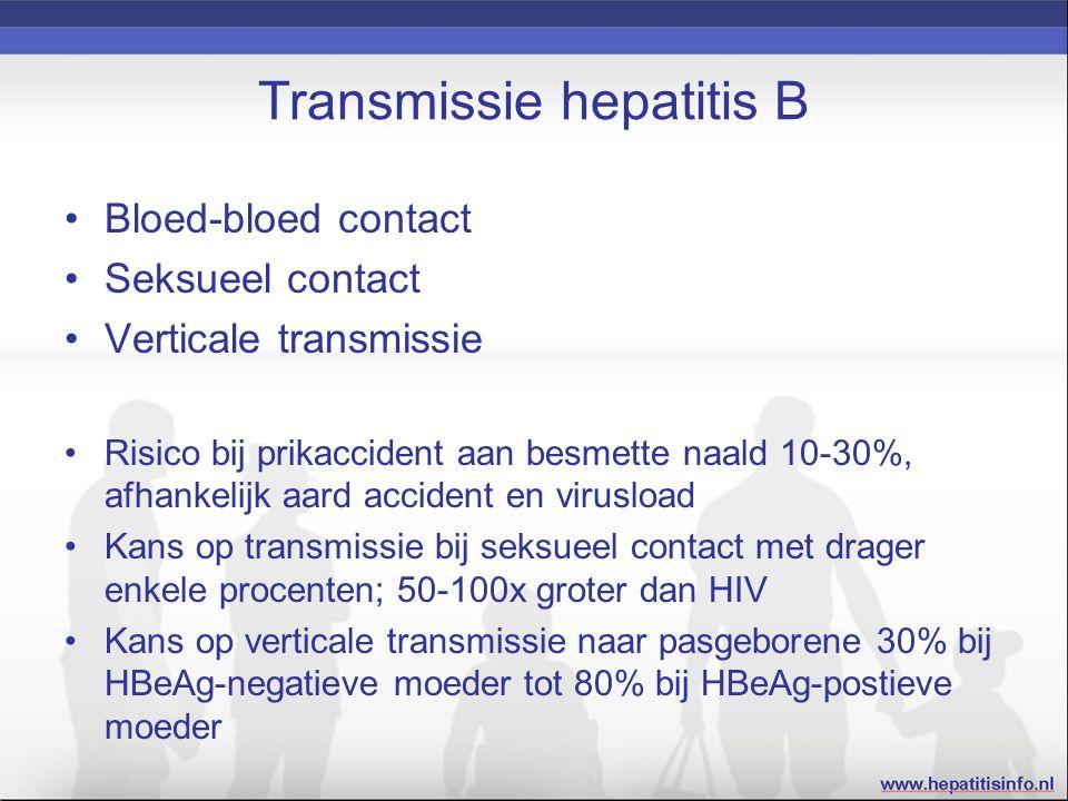 Transmissie hepatitis B Bloed-bloed contact Seksueel contact Verticale transmissie Risico bij prikaccident aan besmette naald 10-30%, afhankelijk aard