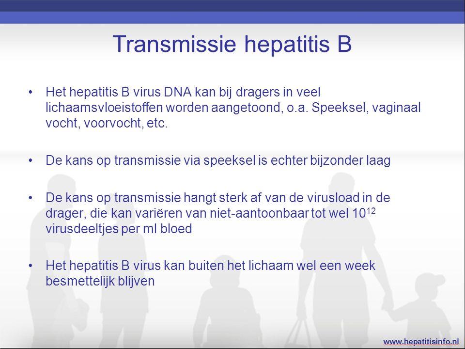 Transmissie hepatitis B Het hepatitis B virus DNA kan bij dragers in veel lichaamsvloeistoffen worden aangetoond, o.a. Speeksel, vaginaal vocht, voorv