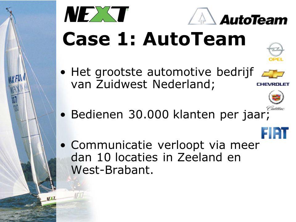 Case 1: AutoTeam Het grootste automotive bedrijf van Zuidwest Nederland; Bedienen 30.000 klanten per jaar; Communicatie verloopt via meer dan 10 locaties in Zeeland en West-Brabant.