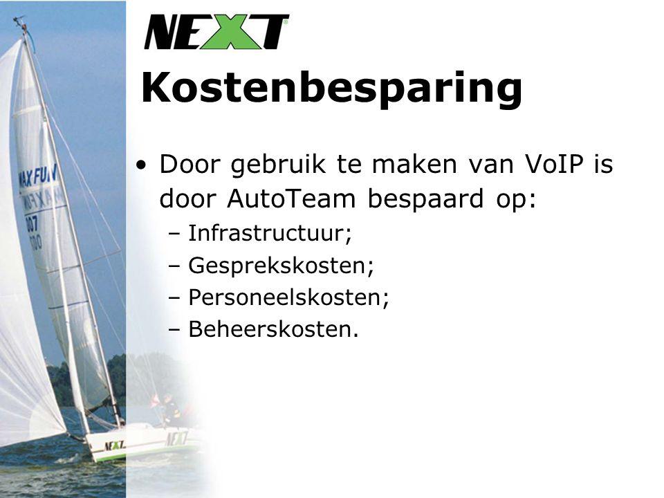 Kostenbesparing Door gebruik te maken van VoIP is door AutoTeam bespaard op: –Infrastructuur; –Gesprekskosten; –Personeelskosten; –Beheerskosten.