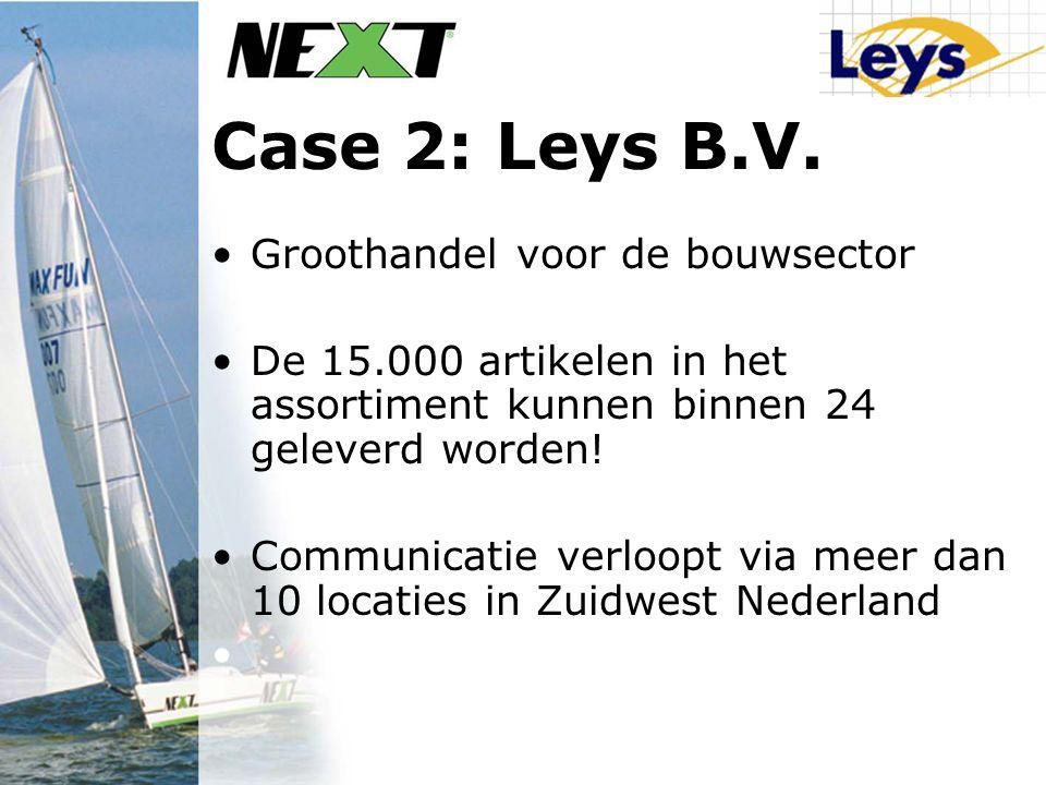 Case 2: Leys B.V. Groothandel voor de bouwsector De 15.000 artikelen in het assortiment kunnen binnen 24 geleverd worden! Communicatie verloopt via me