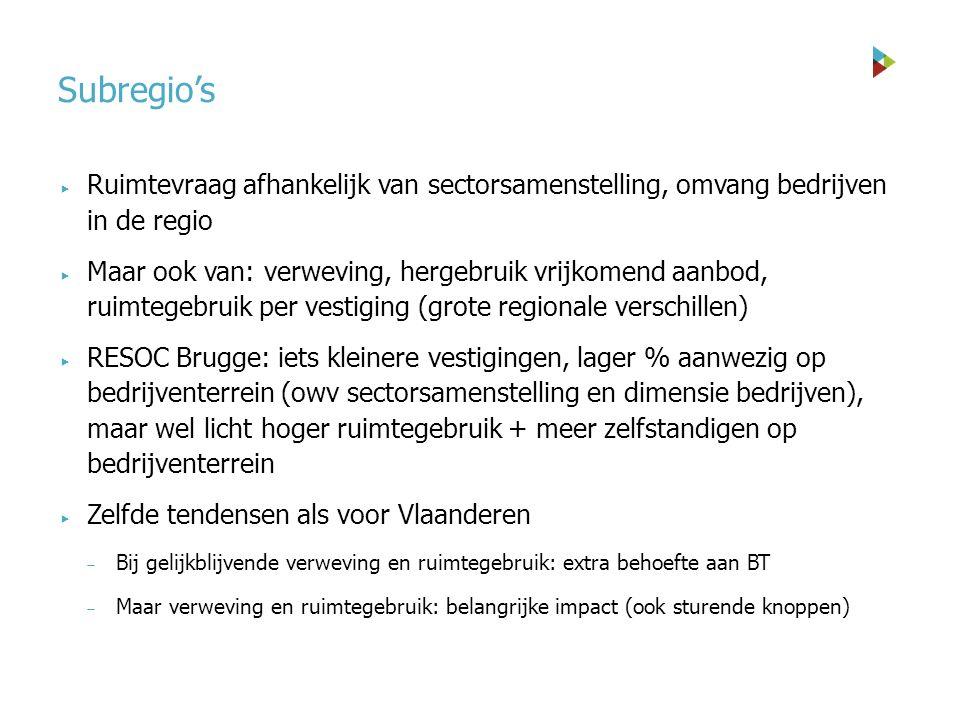 Subregio's  Ruimtevraag afhankelijk van sectorsamenstelling, omvang bedrijven in de regio  Maar ook van: verweving, hergebruik vrijkomend aanbod, ruimtegebruik per vestiging (grote regionale verschillen)  RESOC Brugge: iets kleinere vestigingen, lager % aanwezig op bedrijventerrein (owv sectorsamenstelling en dimensie bedrijven), maar wel licht hoger ruimtegebruik + meer zelfstandigen op bedrijventerrein  Zelfde tendensen als voor Vlaanderen  Bij gelijkblijvende verweving en ruimtegebruik: extra behoefte aan BT  Maar verweving en ruimtegebruik: belangrijke impact (ook sturende knoppen)
