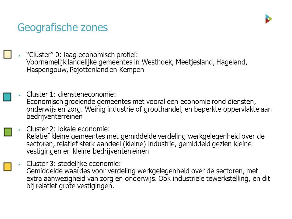  Cluster 0: laag economisch profiel: Voornamelijk landelijke gemeentes in Westhoek, Meetjesland, Hageland, Haspengouw, Pajottenland en Kempen  Cluster 1: diensteneconomie: Economisch groeiende gemeentes met vooral een economie rond diensten, onderwijs en zorg.