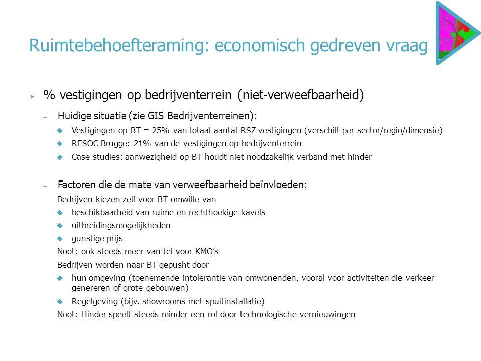 Ruimtebehoefteraming: economisch gedreven vraag  % vestigingen op bedrijventerrein (niet-verweefbaarheid)  Huidige situatie (zie GIS Bedrijventerreinen):  Vestigingen op BT = 25% van totaal aantal RSZ vestigingen (verschilt per sector/regio/dimensie)  RESOC Brugge: 21% van de vestigingen op bedrijventerrein  Case studies: aanwezigheid op BT houdt niet noodzakelijk verband met hinder  Factoren die de mate van verweefbaarheid beïnvloeden: Bedrijven kiezen zelf voor BT omwille van  beschikbaarheid van ruime en rechthoekige kavels  uitbreidingsmogelijkheden  gunstige prijs Noot: ook steeds meer van tel voor KMO's Bedrijven worden naar BT gepusht door  hun omgeving (toenemende intolerantie van omwonenden, vooral voor activiteiten die verkeer genereren of grote gebouwen)  Regelgeving (bijv.