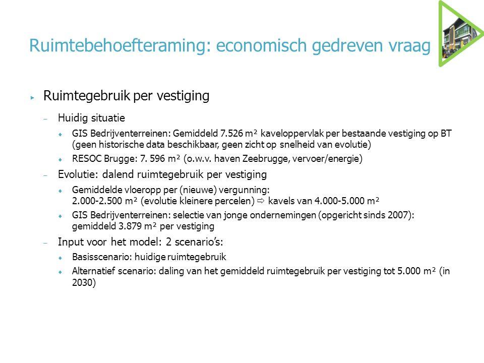 Ruimtebehoefteraming: economisch gedreven vraag  Ruimtegebruik per vestiging  Huidig situatie  GIS Bedrijventerreinen: Gemiddeld 7.526 m² kaveloppervlak per bestaande vestiging op BT (geen historische data beschikbaar, geen zicht op snelheid van evolutie)  RESOC Brugge: 7.