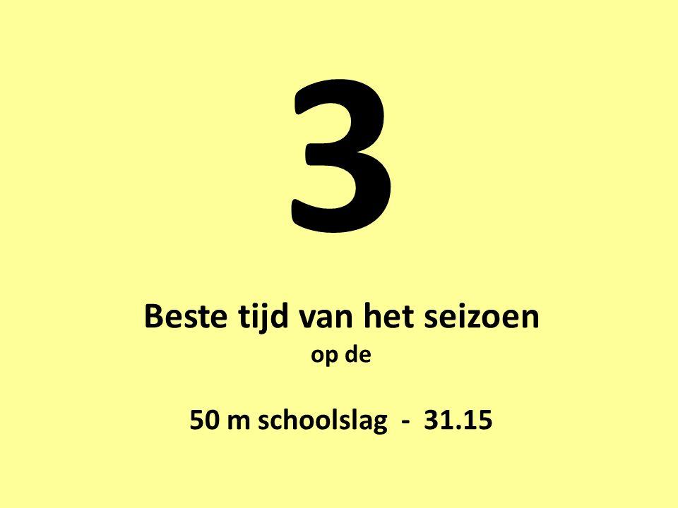 3 Beste tijd van het seizoen op de 50 m schoolslag - 31.15