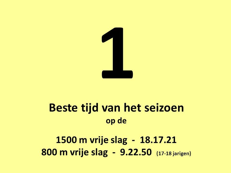 1 Beste tijd van het seizoen op de 1500 m vrije slag - 18.17.21 800 m vrije slag - 9.22.50 (17-18 jarigen)