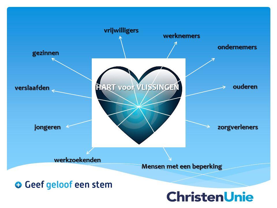 Verkiezingsprogramma 2014: hristenUnie De ChristenUnie wil geloof een stem geven in Vlissingen, Souburg en Ritthem.