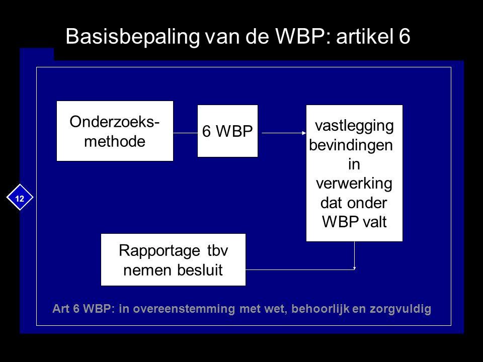 12 Basisbepaling van de WBP: artikel 6 Onderzoeks- methode 6 WBP vastlegging bevindingen in verwerking dat onder WBP valt Rapportage tbv nemen besluit Art 6 WBP: in overeenstemming met wet, behoorlijk en zorgvuldig