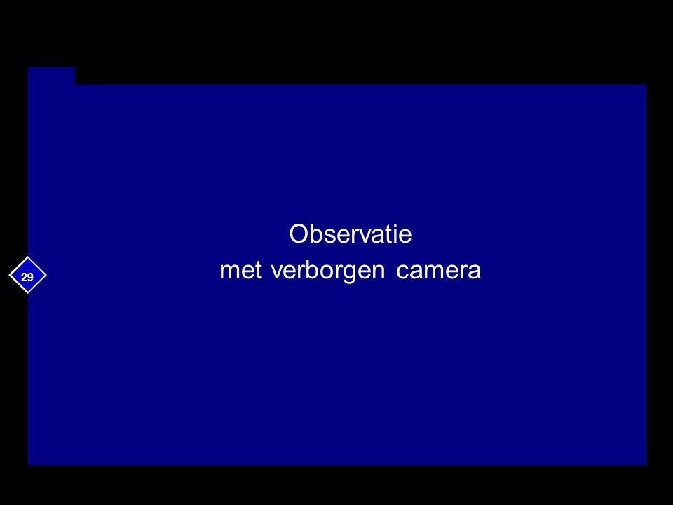 29 Observatie met verborgen camera