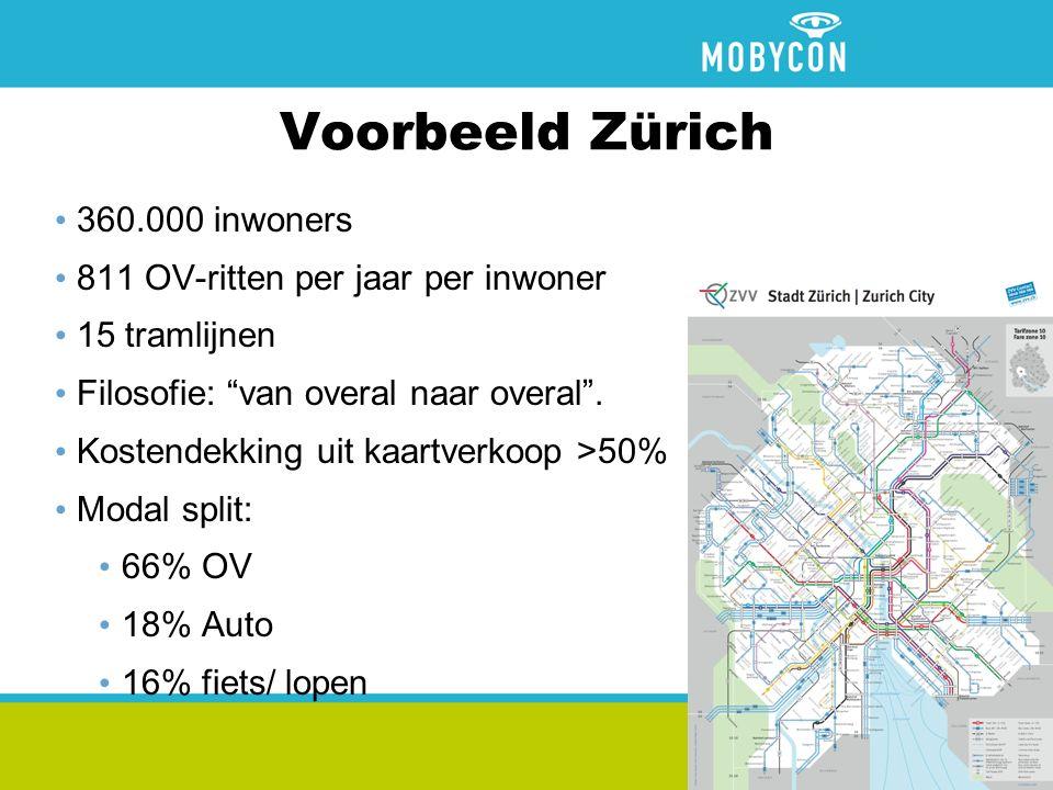 Voorbeeld Zürich 360.000 inwoners 811 OV-ritten per jaar per inwoner 15 tramlijnen Filosofie: van overal naar overal .