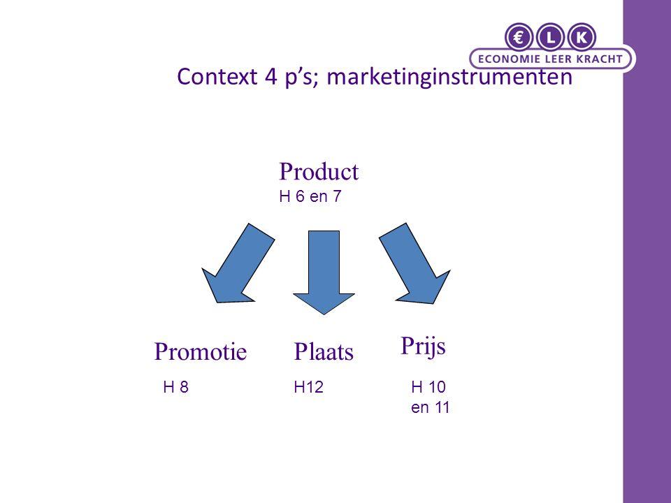 Context 4 p's; marketinginstrumenten H 10 en 11 H 8 Plaats H12 Promotie Product H 6 en 7 Prijs
