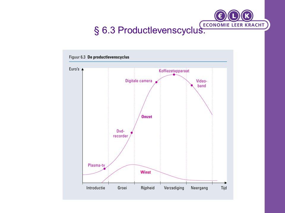 § 6.3 Productlevenscyclus.
