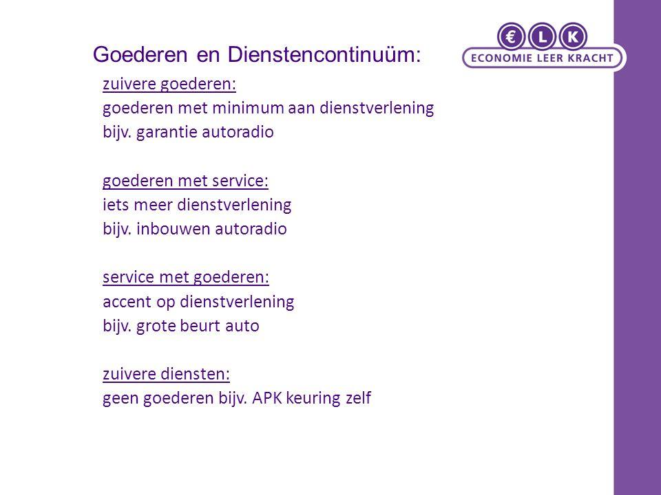 Goederen en Dienstencontinuüm: zuivere goederen: goederen met minimum aan dienstverlening bijv.