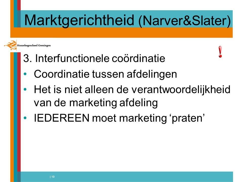 | 10 3. Interfunctionele coördinatie Coordinatie tussen afdelingen Het is niet alleen de verantwoordelijkheid van de marketing afdeling IEDEREEN moet