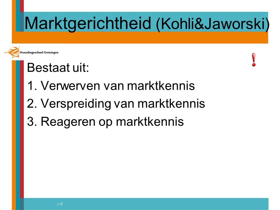 | 12 Marktgerichtheid (Kohli&Jaworski) Bestaat uit: 1.