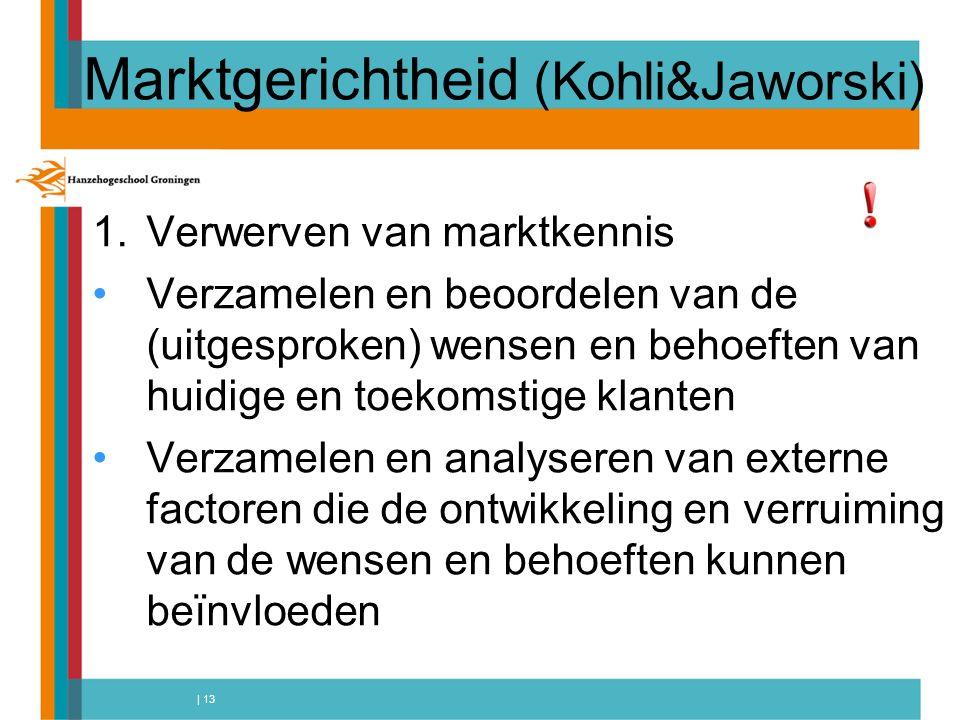 | 13 Marktgerichtheid (Kohli&Jaworski) 1.Verwerven van marktkennis Verzamelen en beoordelen van de (uitgesproken) wensen en behoeften van huidige en toekomstige klanten Verzamelen en analyseren van externe factoren die de ontwikkeling en verruiming van de wensen en behoeften kunnen beïnvloeden