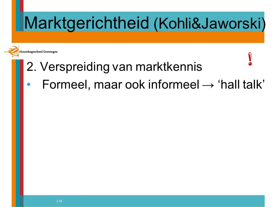 | 14 Marktgerichtheid (Kohli&Jaworski) 2.