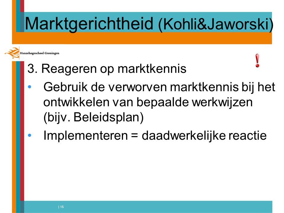 | 15 Marktgerichtheid (Kohli&Jaworski) 3. Reageren op marktkennis Gebruik de verworven marktkennis bij het ontwikkelen van bepaalde werkwijzen (bijv.