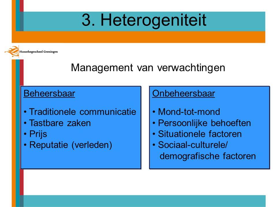 Beheersbaar Traditionele communicatie Tastbare zaken Prijs Reputatie (verleden) 3.