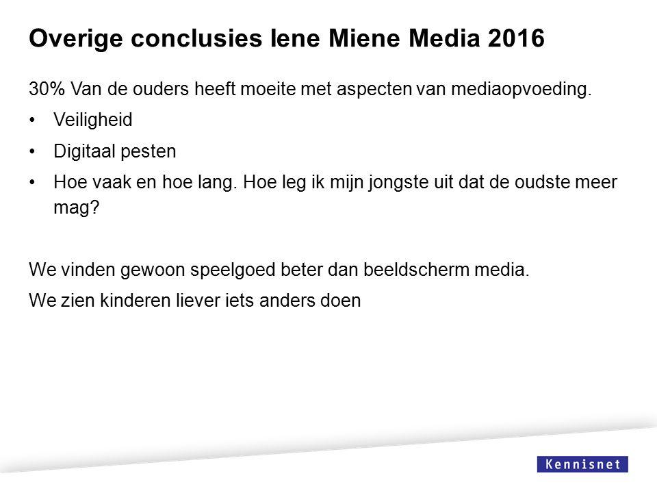 Overige conclusies Iene Miene Media 2016 30% Van de ouders heeft moeite met aspecten van mediaopvoeding.