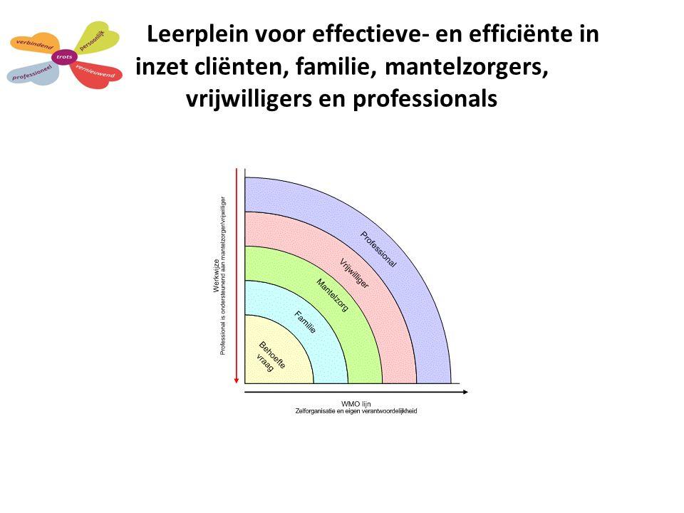 Leerplein voor effectieve- en efficiënte in inzet cliënten, familie, mantelzorgers, vrijwilligers en professionals
