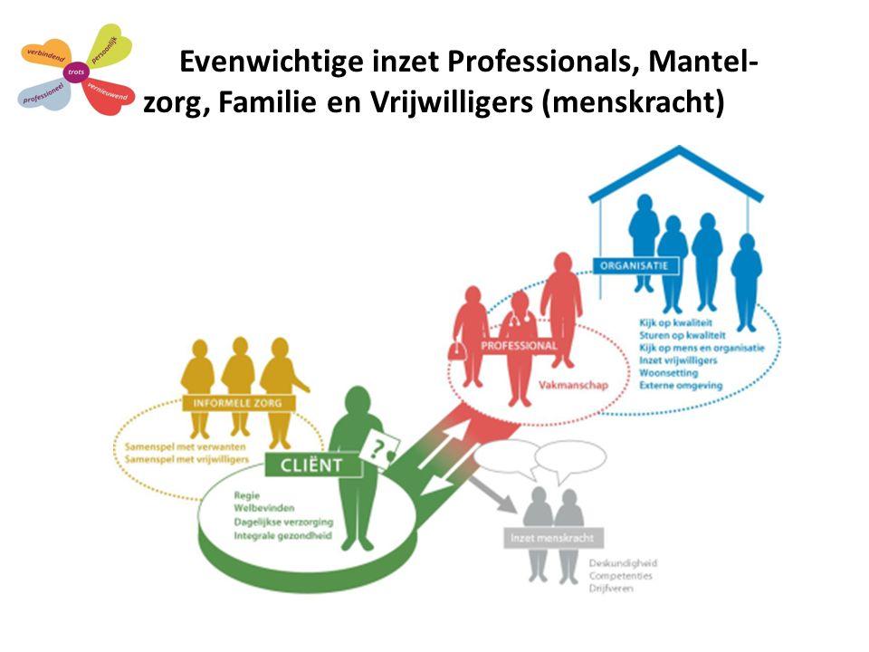 Evenwichtige inzet Professionals, Mantel- zorg, Familie en Vrijwilligers (menskracht)