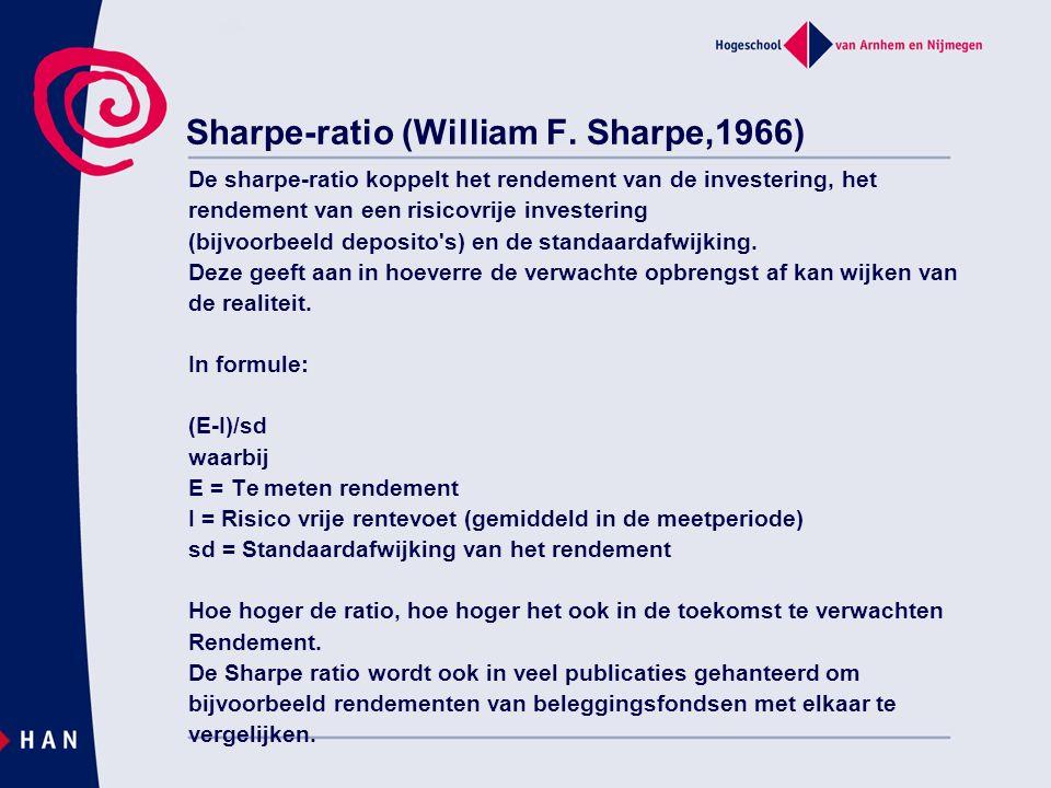 Sharpe-ratio (William F.