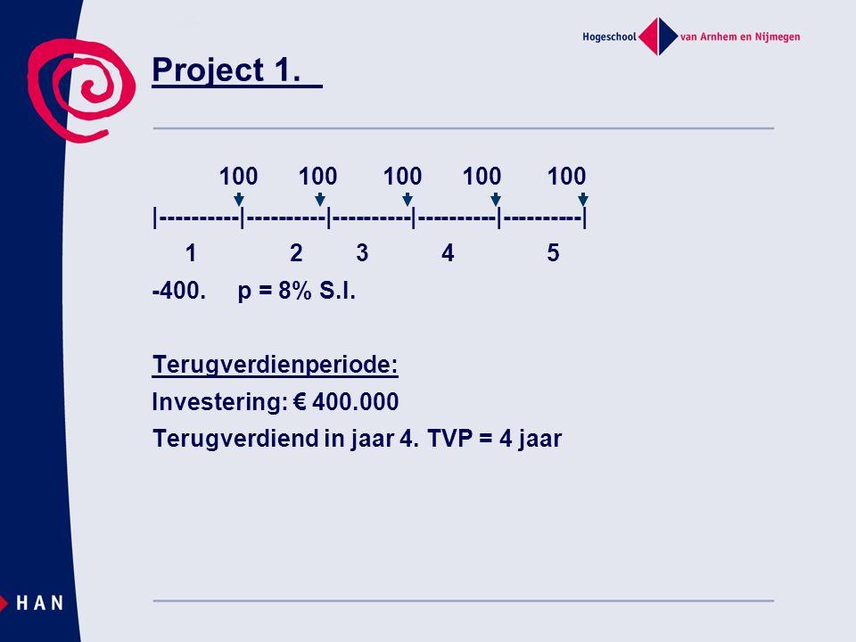 Project 1. 100 100 100 100 100 |----------|----------|----------|----------|----------| 1 2 3 4 5 -400. p = 8% S.I. Terugverdienperiode: Investering: