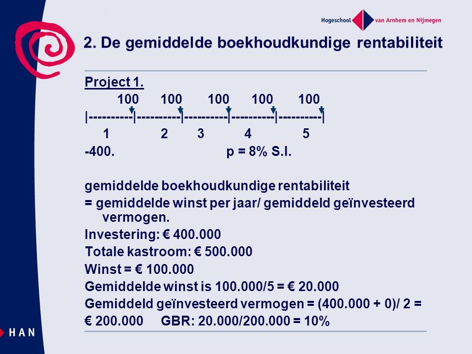 2. De gemiddelde boekhoudkundige rentabiliteit Project 1.