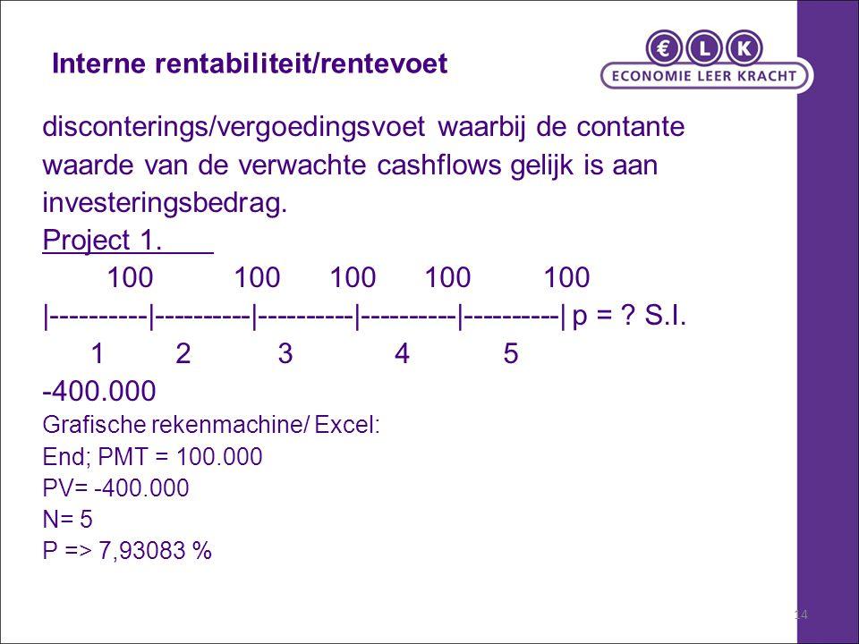 14 Interne rentabiliteit/rentevoet disconterings/vergoedingsvoet waarbij de contante waarde van de verwachte cashflows gelijk is aan investeringsbedrag.