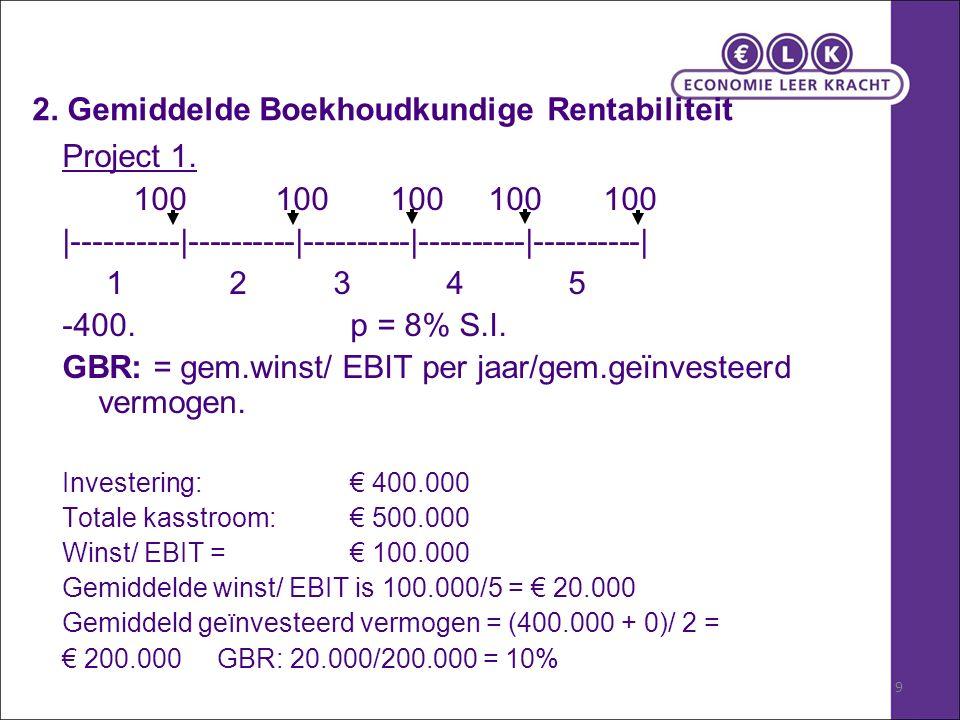 9 2. Gemiddelde Boekhoudkundige Rentabiliteit Project 1.