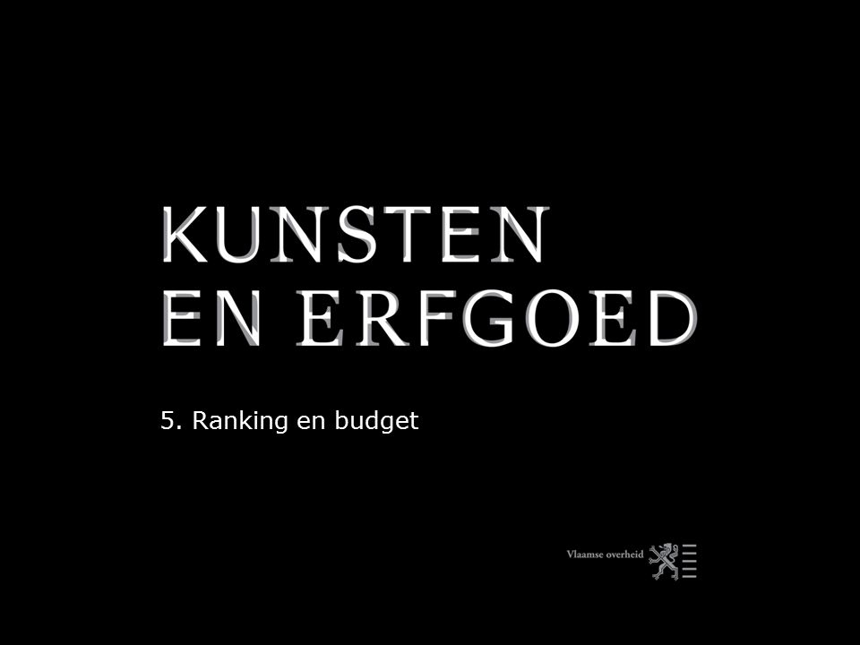 5. Ranking en budget