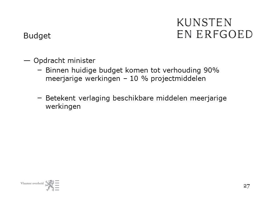 Budget — Opdracht minister – Binnen huidige budget komen tot verhouding 90% meerjarige werkingen – 10 % projectmiddelen – Betekent verlaging beschikba