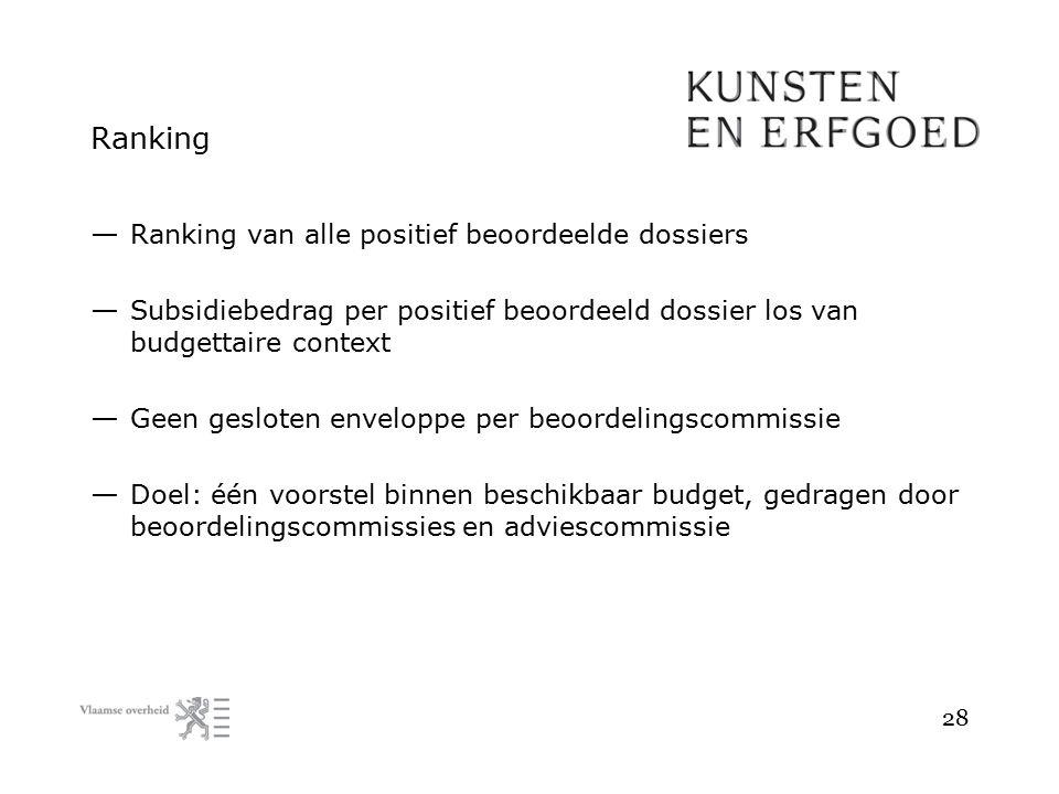 Ranking — Ranking van alle positief beoordeelde dossiers — Subsidiebedrag per positief beoordeeld dossier los van budgettaire context — Geen gesloten