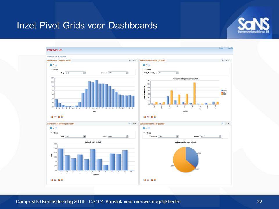 Inzet Pivot Grids voor Dashboards CampusHO Kennisdeeldag 2016 – CS 9.2: Kapstok voor nieuwe mogelijkheden32