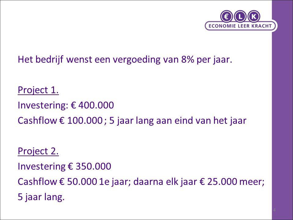 4 Het bedrijf wenst een vergoeding van 8% per jaar. Project 1. Investering: € 400.000 Cashflow € 100.000 ; 5 jaar lang aan eind van het jaar Project 2