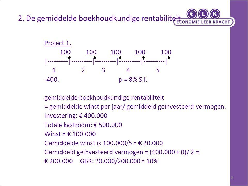 8 2. De gemiddelde boekhoudkundige rentabiliteit Project 1. 100 100 100 100 100 |----------|----------|----------|----------|----------| 1 2 3 4 5 -40