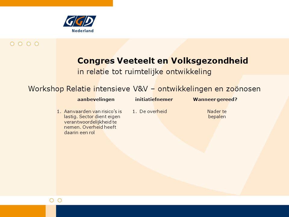 Congres Veeteelt en Volksgezondheid in relatie tot ruimtelijke ontwikkeling Workshop Relatie intensieve V&V – ontwikkelingen en zoönosen 1.Aanvaarden van risico's is lastig.